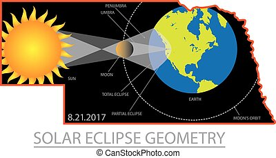 2017 Solar Eclipse Geometry Across Nebraska Cities Map Illustration