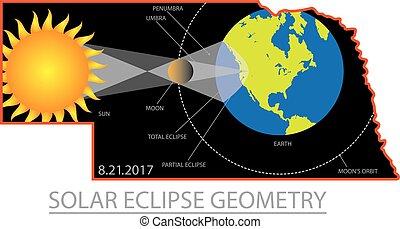 2017 Solar Eclipse Geometry Across Nebraska Cities Map Illustration