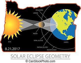 2017 Solar Eclipse Geometry Across Oregon Cities Map Illustration