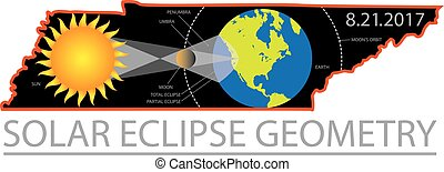2017 Solar Eclipse Geometry Across Tennessee Cities Map Illustration