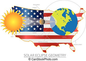 2017 Total Solar Eclipse Across USA Map Geometry Illustration