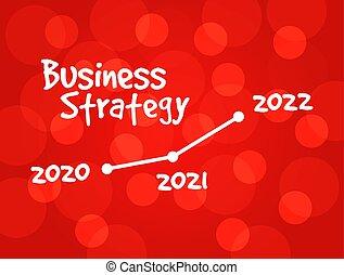 2020, 年, -, 2021, 2022, タイムライン