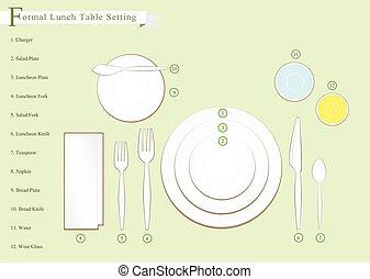 Formal dinner. etiquette of a business dinner. formal dinner ...