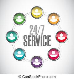 24-7, concept, service, communauté, signe
