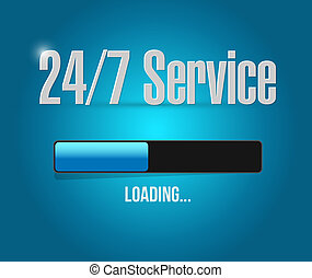 24-7 service loading bar sign concept