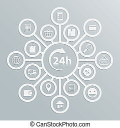 24, kundtjänst, timmar, diagram, direkt butik
