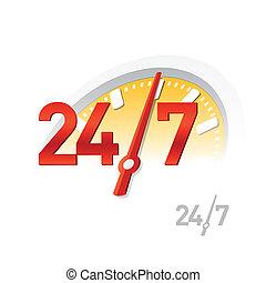 24/7, meldingsbord