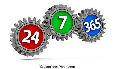 24/7/365 gears