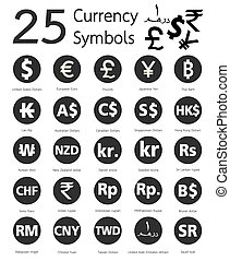 25 currency symbols, countries and their name around the...