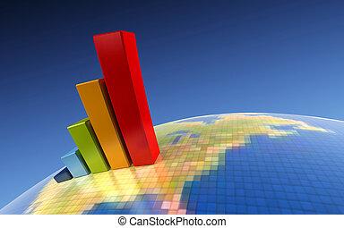 3차원, 성장 도표