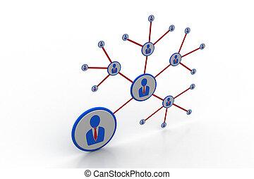 3, folk, netværk, begreb