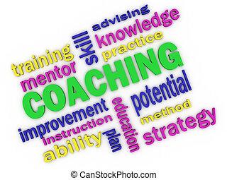 3, kolem, pojem, coaching, imagen