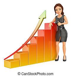 3, kvinde branche, læne på, en, bar, graph., økonomi