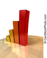 3, növekedés kiváltságlevél