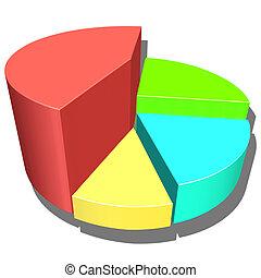 3 piece graph pie