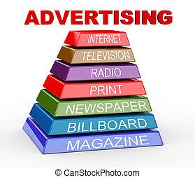 3, piramis, közül, hirdetés, média