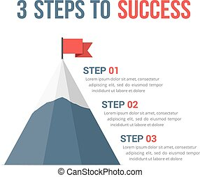 3 Steps to Success