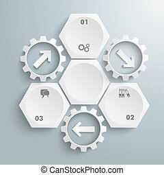 3 White Hexagons 3 Gears Cycle Arrows