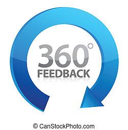 360, ciclo, realimentação, símbolo, ilustração, desenho