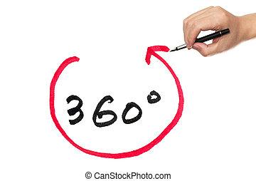 360 degree diagram drawn on white board