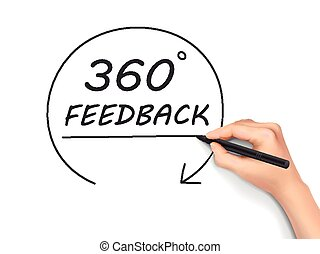 360 degrees feedback drawn by hand isolated on white background