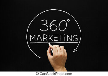 Hand sketching 360 degrees Marketing concept with white chalk on a blackboard.