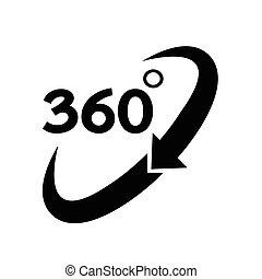 360 graad, pictogram