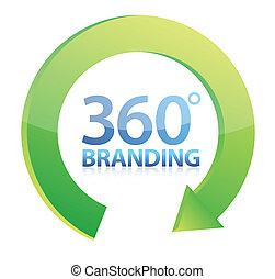 360, grados, branding, concepto, ilustración