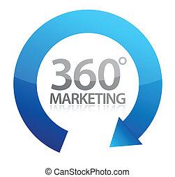 360, graus, marketing, ilustração