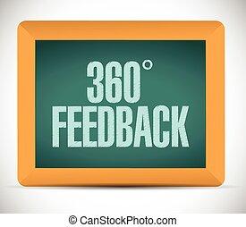 360, realimentação, tábua, sinal, ilustração