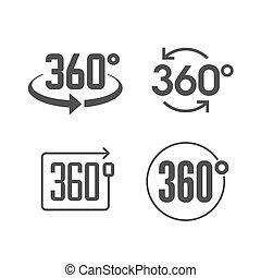 360, synhåll, grader