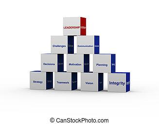 3d, ピラミッド, の, リーダーシップ, 概念