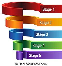 3d, 五, 阶段, 分割, 漏斗, 图表