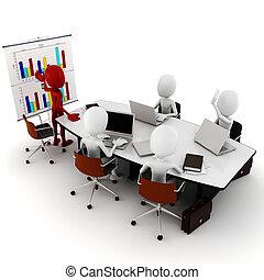 3d, 人, 業務會議