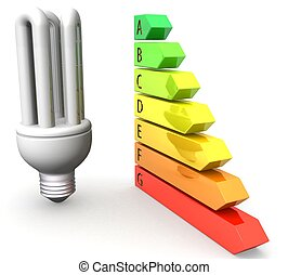 3d, 効率, 概念, エネルギー
