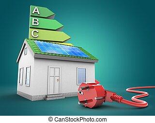 3d, 緑の家, ∥で∥, エネルギー, 評価
