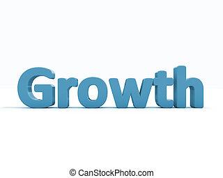 3d, 詞, 成長
