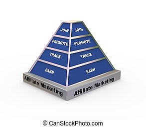 3d affiliate marketing pyramid