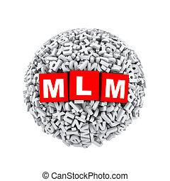 3d alphabet letter character sphere ball mlm