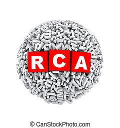 3d alphabet letter character sphere ball rca