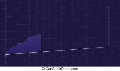 3D Animated Graphs