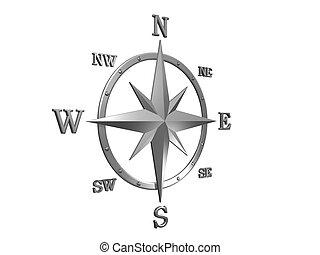 3d, argent, compas