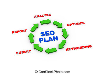 3d arrows seo plan cycle