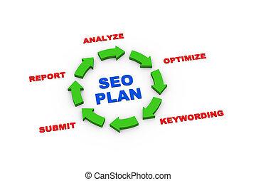 3d arrows seo plan cycle