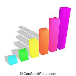 3D bar graph on white