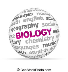 Biology - 3d Biology Word Sphere on white background.