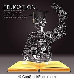 3d book, education,