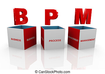 3d box of bpm - business process management