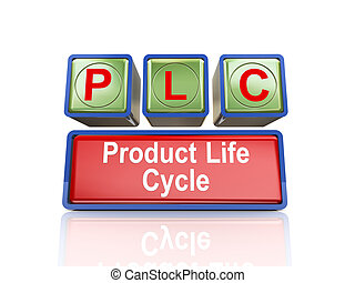 3d boxes of concept of plc