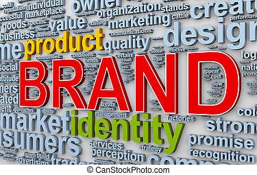 3d brand wordcloud
